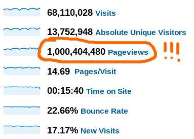 1 milion de page view-uri